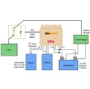 CyboEnergy Awarded U.S. Patent for Off-Grid and Micro-Grid Inverters