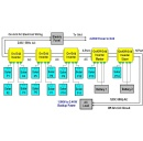 CyboEnergy Releases On/Off-Grid Solar Power System Design Guide