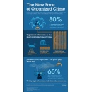 IBM Opens Threat Intelligence to Combat Cyber Attacks