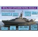 Construction begins on new Royal Navy warship