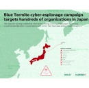 Blue Termite: A Sophisticated Cyber Espionage Campaign is After High-Profile Japanese Targets