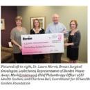 Pink Cart Programs Help �Trash Cancer�
