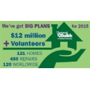 Thrivent Financial renews Habitat for Humanity partnership in 2015 with $12 million commitment