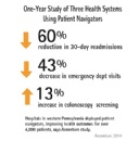 Pittsburgh Hospitals Reduce Emergency Department Visits using Patient Navigators