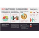 Are Americans on the Wrong Diet for Heart Health?