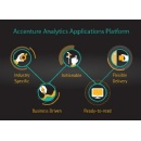 Accenture Launches Advanced Analytics Applications for the Telecommunications Industry