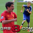 GR88.com Bookmakers Back Liverpool to Close in on Premier League Title