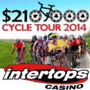 Hundreds of Players Get Casino Bonuses up to $500 Every Week during Intertops Casino�s $210,000 Cycle Tour