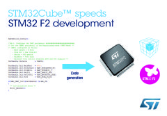 STMicroelectronics Extends STM32Cube� Development Platform to Support Market-Proven STM32 F2 Microcontrollers