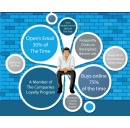 Tailored Omnichannel Marketing Campaigns: Take the Customer-Centric Approach