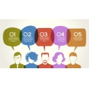 Building a One To One Customer Relationship: First Step - The Marketing Database
