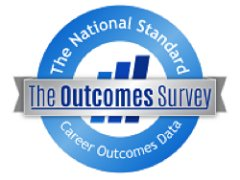 The National Standard for Career Outcomes Data