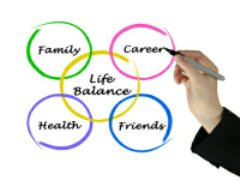 Your Balanced Life Virtual Retreat