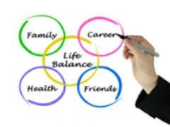 Your Balanced Life Virtual Retreat