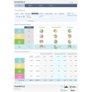 Drawbridge Enhances Insights Suite with First-to-Market Cross-Device Path-to-Conversion and Multi-Touch Attribution Reports