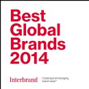 Panasonic Ranked 64th in Interbrand�s