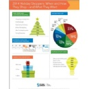 Holiday shopping lists growing in 2014, SAS reveals