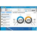 IBM serves real time interactive data to fans at the Australian Open