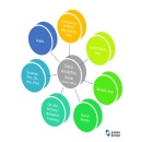 Exhibit Surveys Explores Big Data and Event Analytics in New White Paper